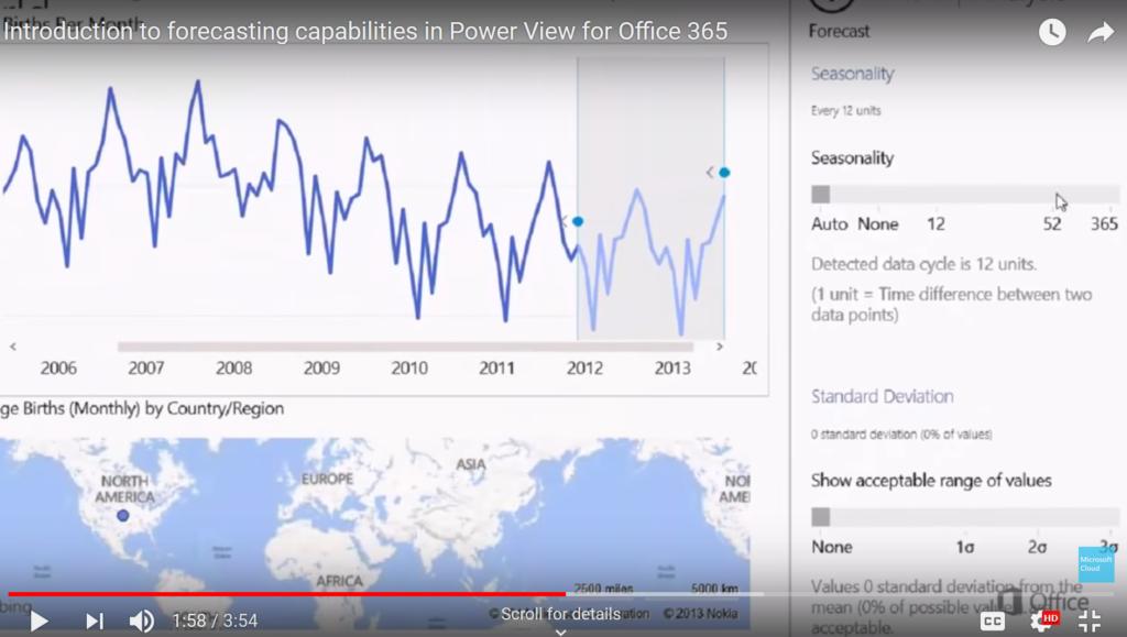 Prognozavimo (Forecast) pavyzdys Power BI